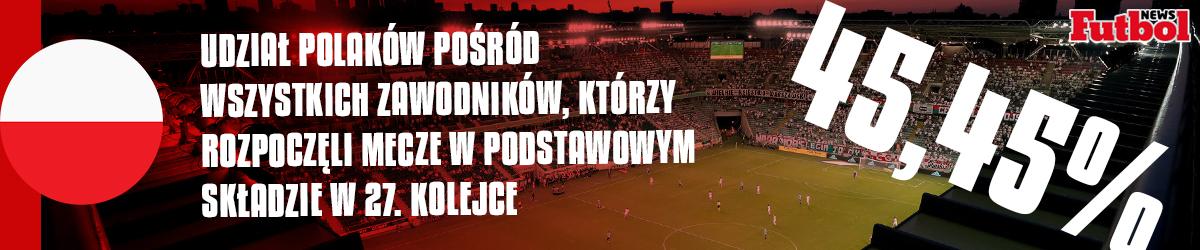 Polska vs Reszta Świata: Udział Polaków od początku