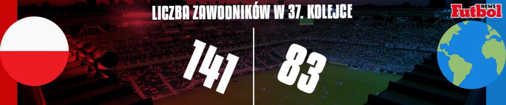 Polska vs Reszta Świata 37. kolejka 1