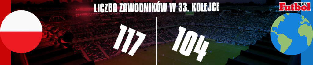 Polska vs Reszta Świata 33. kolejka