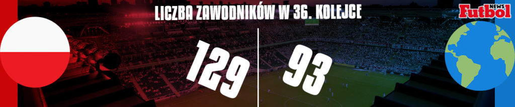 Polska vs Reszta Świata 36. kolejka