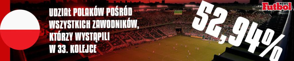 Polska vs Reszta Świata 33. kolejka 2