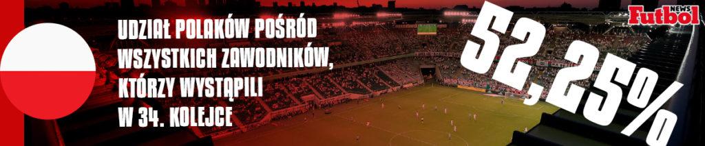 Polska vs Reszta Świata 34. kolejka 2