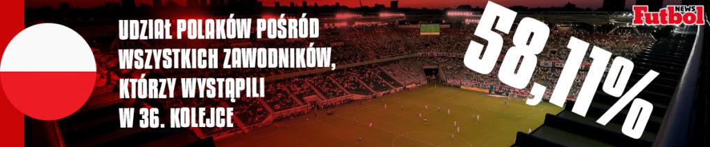 Polska vs Reszta Świata 36. kolejka 2