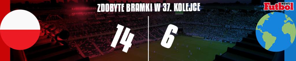 Polska vs Reszta Świata 37. kolejka 4