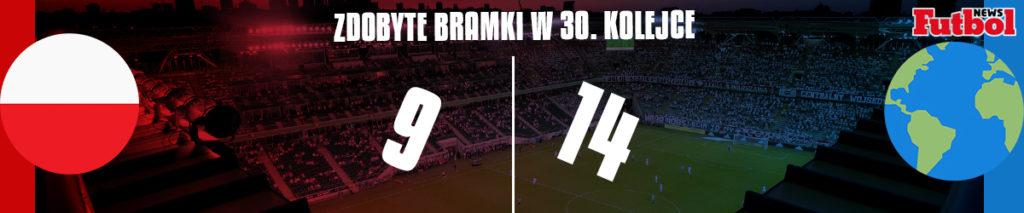 Polska vs Reszta Świata 33. kolejka 4
