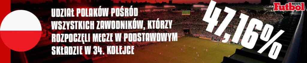 Polska vs Reszta Świata 34. kolejka 4