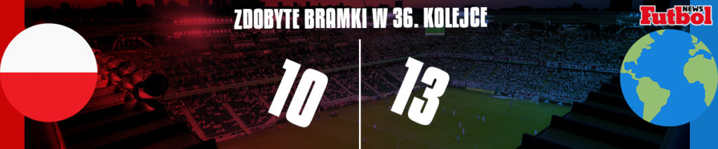 Polska vs Reszta Świata 36. kolejka 4